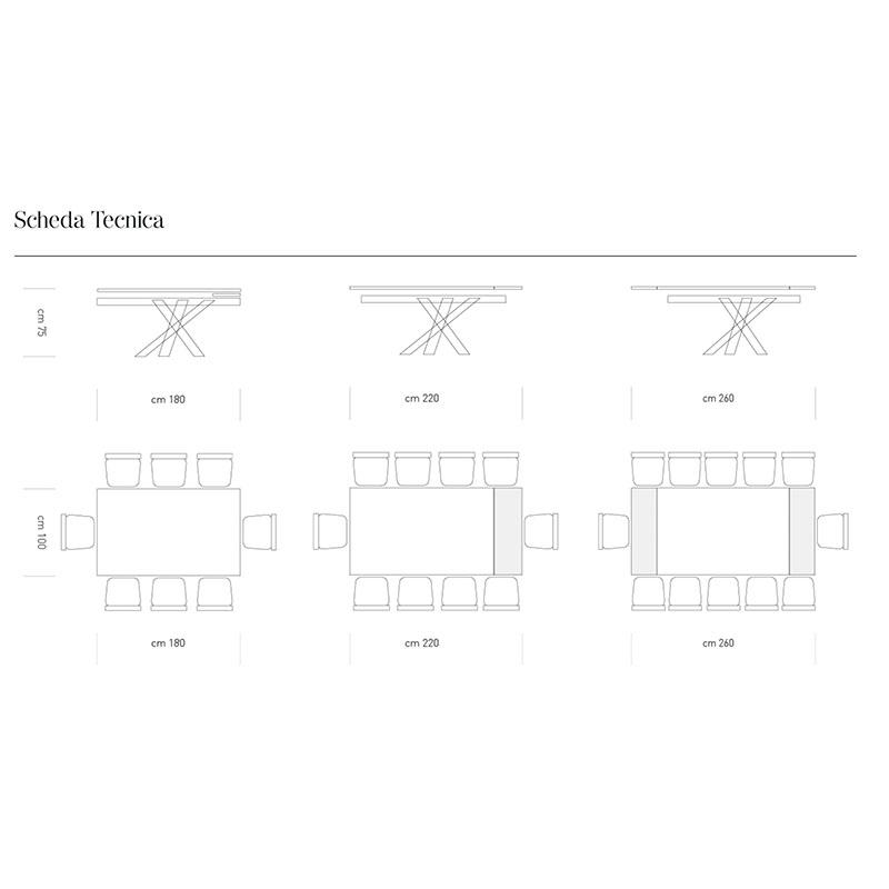 Scheda tecnica tavolo Scenic